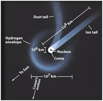 how meteor