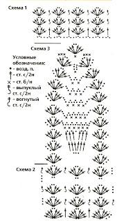 http://www.vyazemsami.ru// Шапка-шарф Схемы