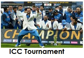 What position India retained in ICC Test ranking of 2013 ?  Ans :- Indian got third position. In ICC Test ranking South Africa and England are at top.