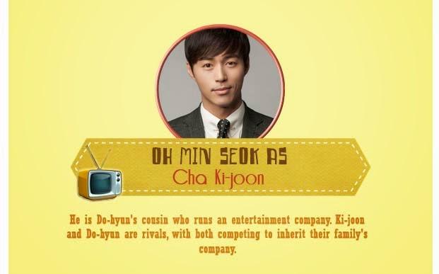 Oh Min-seok As Cha Ki Joon