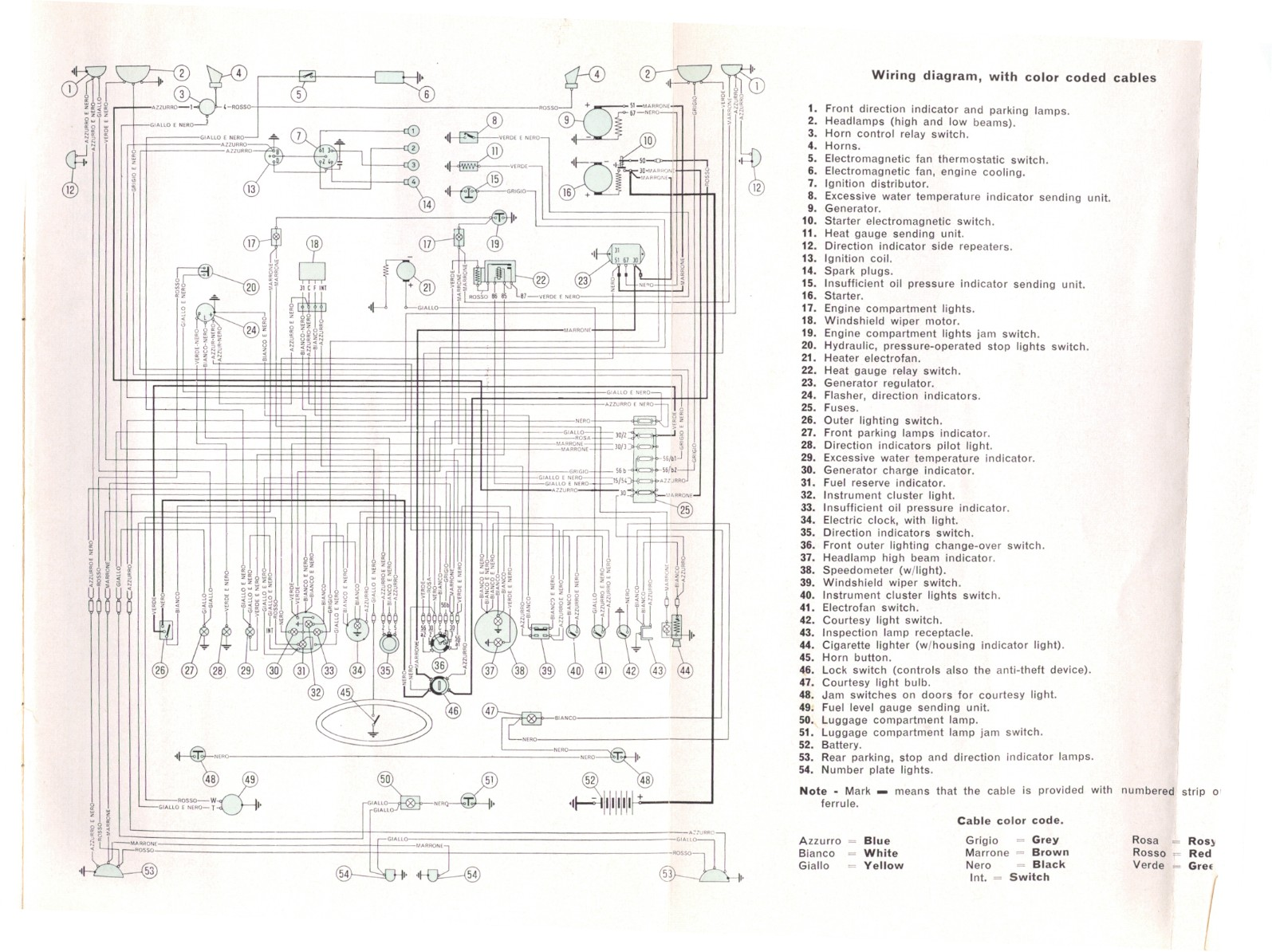 auto wiring diagram fiat 1500 wiring diagram fiat 1500 wiring diagram