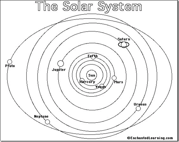 Pinto dibujos sistema solar para colorear for The solar system coloring pages