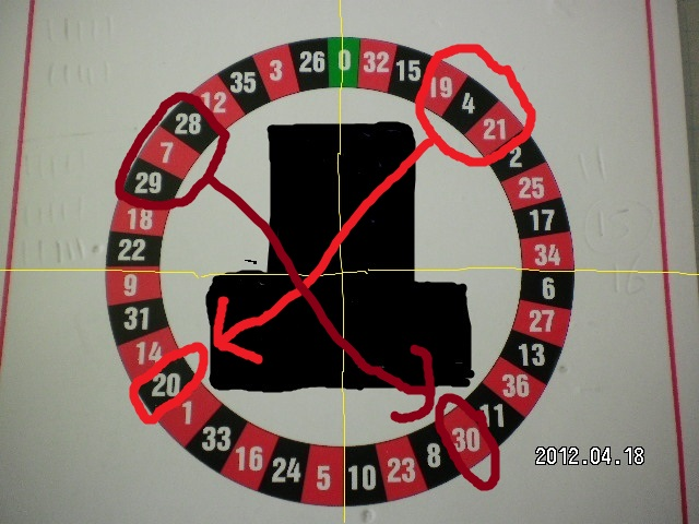 how to make a roulette wheel in html