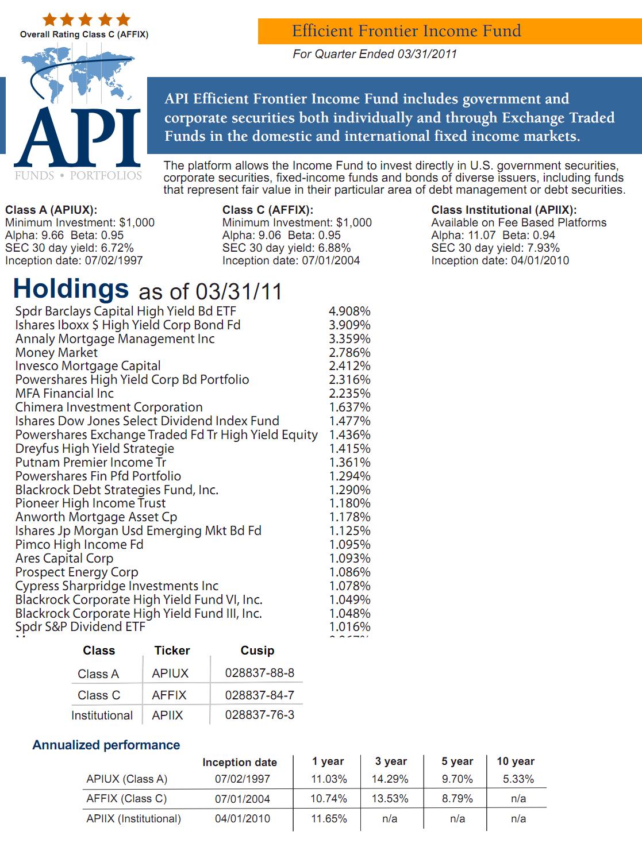 Open a brokerage account with jpmorgan