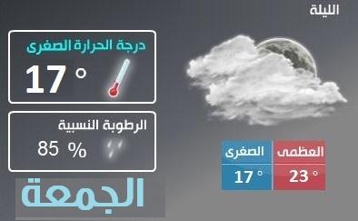 الارصاد الجوية: أخبار الطقس فى مصر اليوم الجمعة 13-11-2015 ، حالة الجو ودرجات الحرارة غدا 13 نوفمبر 2015