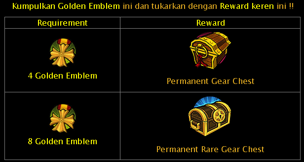 Event Golden Emblem Lost Saga Indonesia