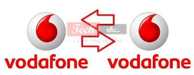 Vodafone USSD Code For Transfering Balance 2015