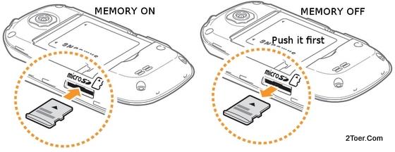 Insert Memory Card Remove microSD Slot Samsung Galaxy Europa GT-I5500