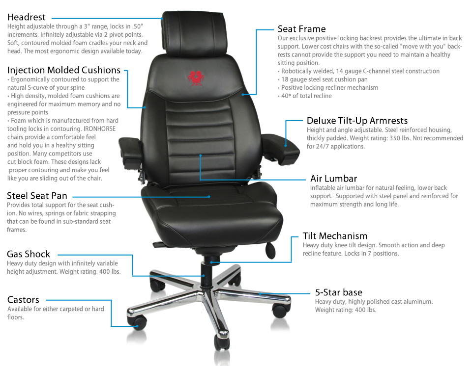 Big And Tall Office Chair 500 Lbs Capacity Big Tall 500