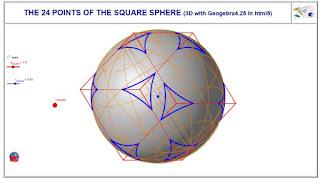 http://dmentrard.free.fr/GEOGEBRA/Maths/export4.25/Spheresquare.html