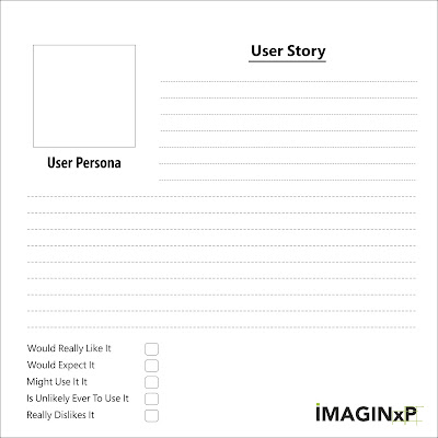 Guide to User Story Example