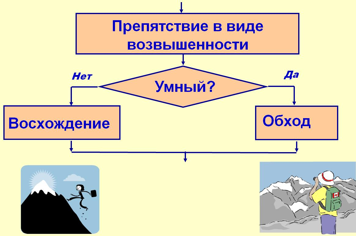 Схемы в виде картинок