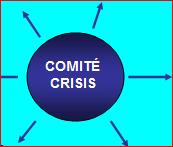 La etapas en la gestión de la crisis de reputación