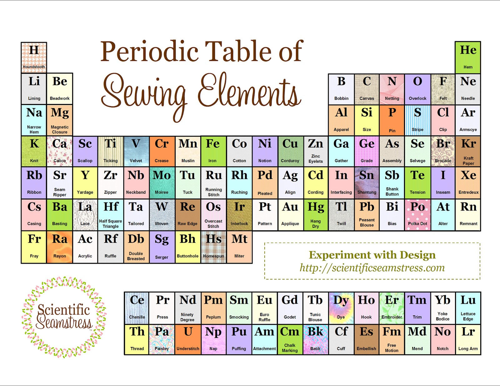Modern pink designs pinterestd the periodic table of sewing she also posted some pics of her organized workspace which is what originally drew me to gamestrikefo Images