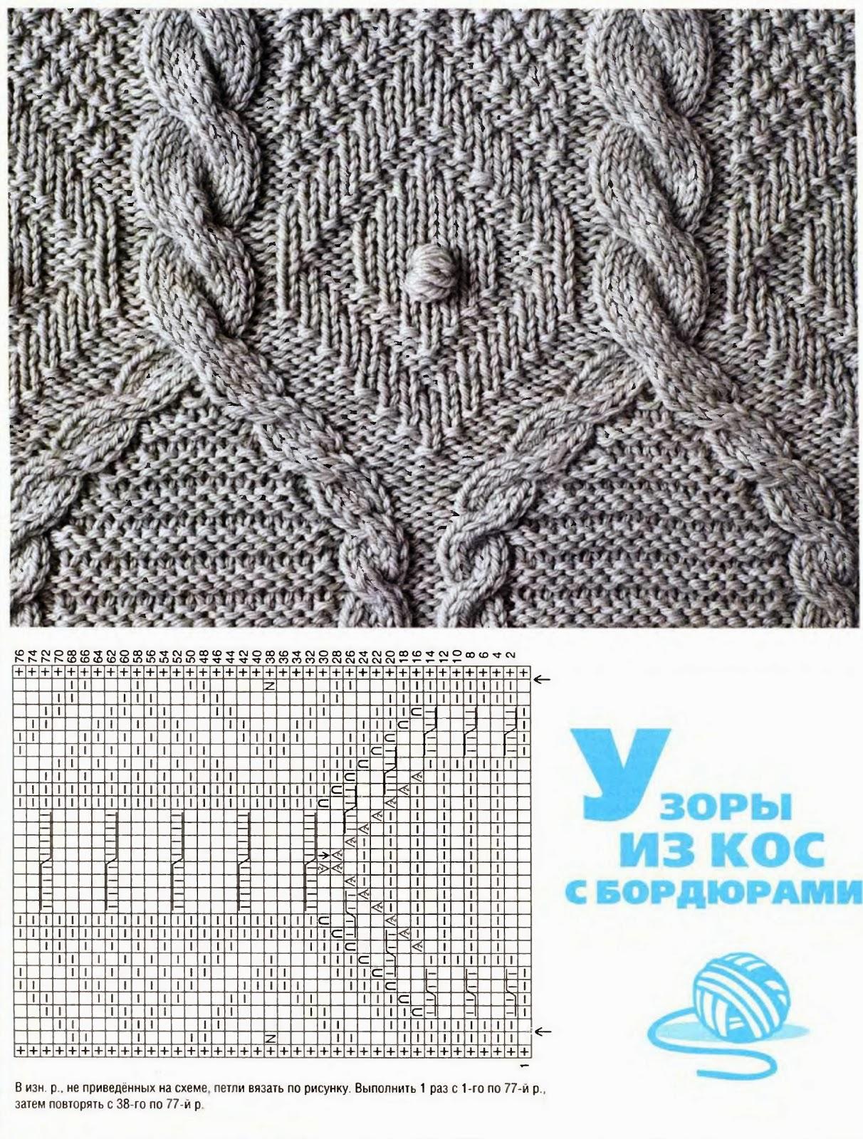 Вязание спицами кайма из кос 98