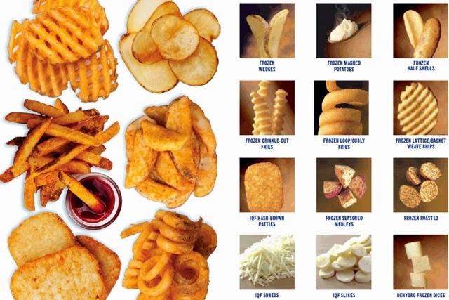 US Potato Board Philippines