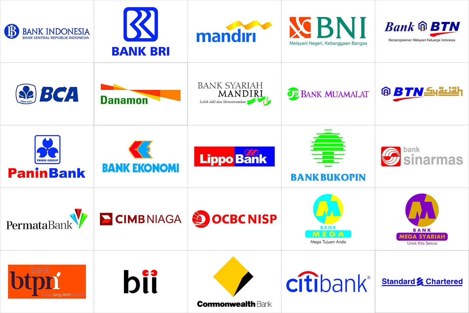 Bank Logos with Names