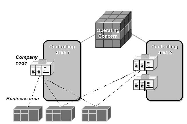 sap abap basic concepts pdf