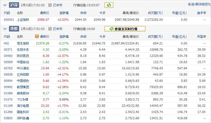 中国株コバンザメ投資ウォッチ銘柄watch20140210