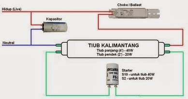 wiring lampu fluorescent wire center u2022 rh girislink co cara wiring lampu pendaflour wiring lampu kalimantang ke led