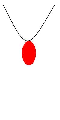 Gema de Sangre