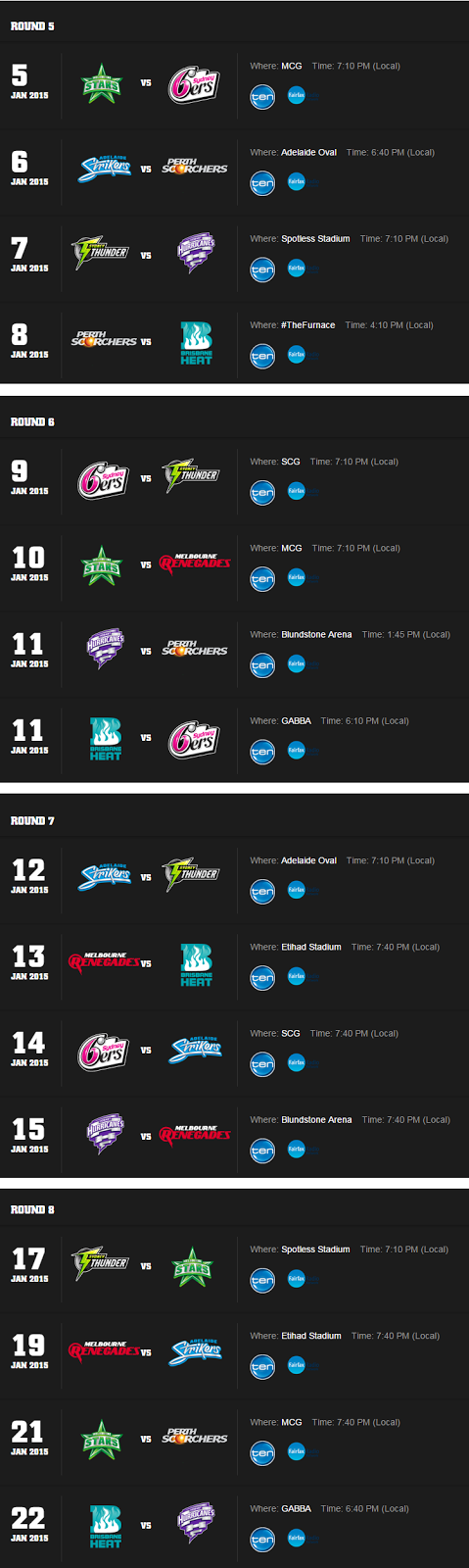 KFC-Big-Bash-2014-2015-Twenty20-Cricket-rounds