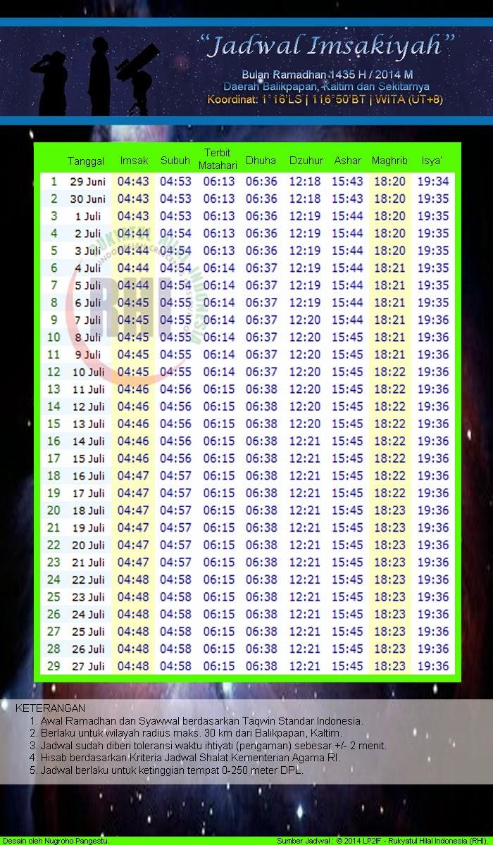 Jadwal Imsakiyah 1435 H / 2014 M Seluruh Daerah / Wilayah