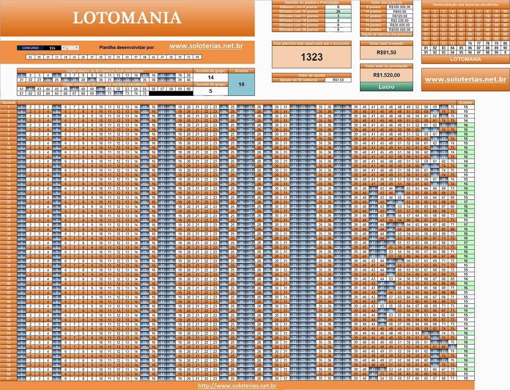 Como Ganhar na Loteria - Loteria Premium