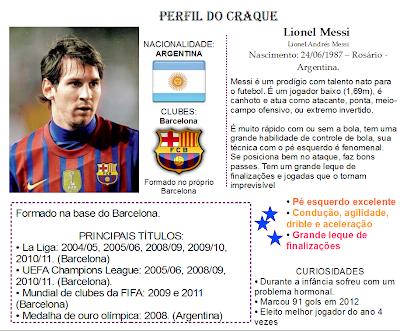 Lionel Messi jogador craque Barcelona Argentina estrela mundial