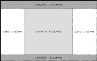 Estructura 3c-6c-3c