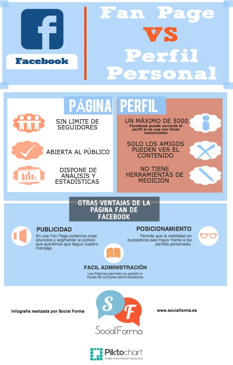 Facebook: Página vs perfil personal