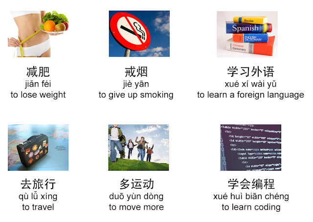 new year resolutions in chinese