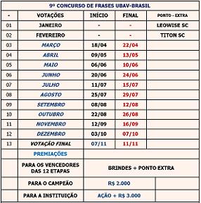 * * QUADRO DE VOTAÇÕES 2015 * *
