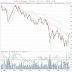 Svaga börser i Asien