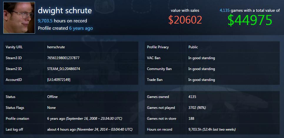 Rich Account Steam