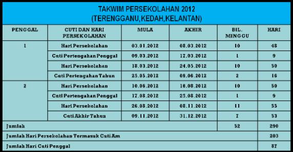 Persekolahan 2012