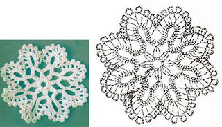 gráficos para porta copos redondo em crochê
