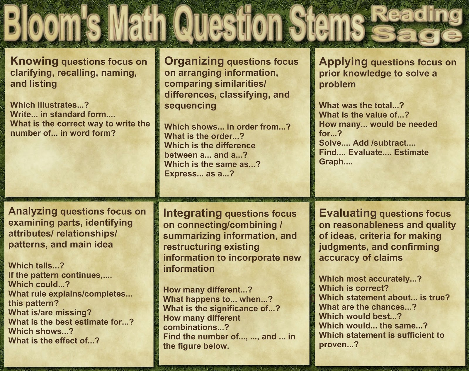 Mathematical Reasoning� Series - The Critical Thinking Co