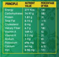 Medjool Dates Nutritional Information