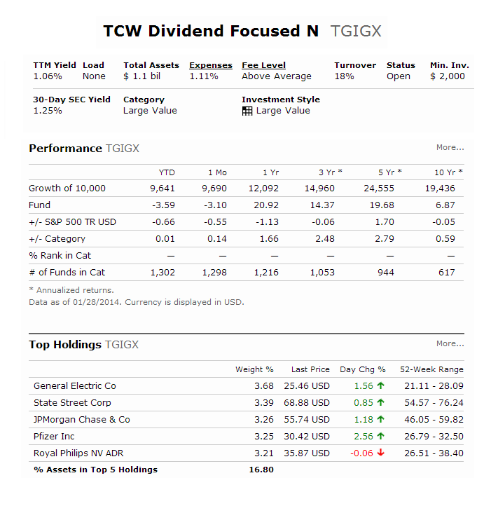 TCW Dividend Focused Fund