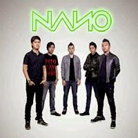 Lirik Dan Kunci Gitar Lagu Nano Band - Sebatas Mimpi