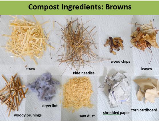 composting, urban farming