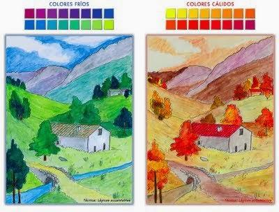 Forma y color el color colores c lidos y colores fr os - Gama de colores calidos ...
