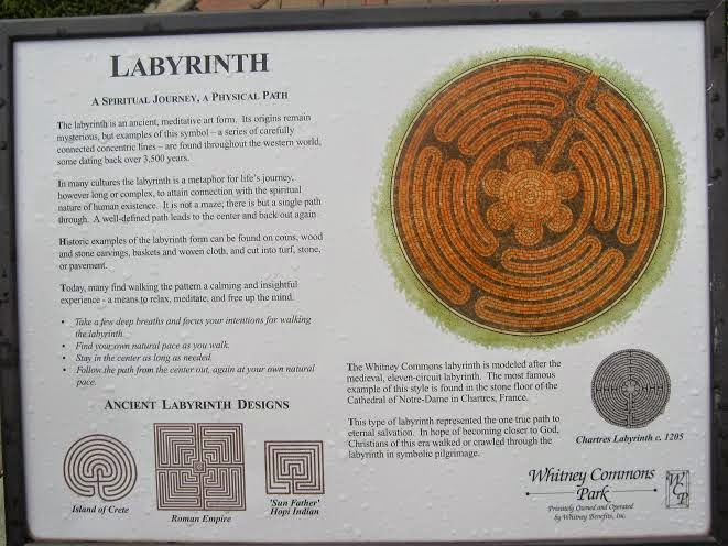 Labyrinth map