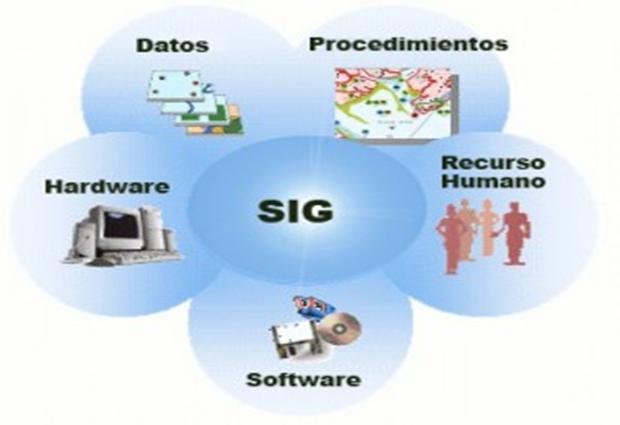 Sistema de informaci n para oficinas for Oficina informacion