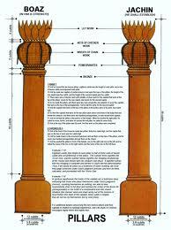 LOS TRES PILARES DEL ARBOL DE LA VIDA... Columnas