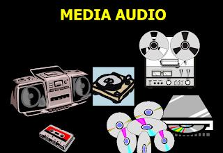 Adiningrat Blog Klasifikasi Media Pembelajaran