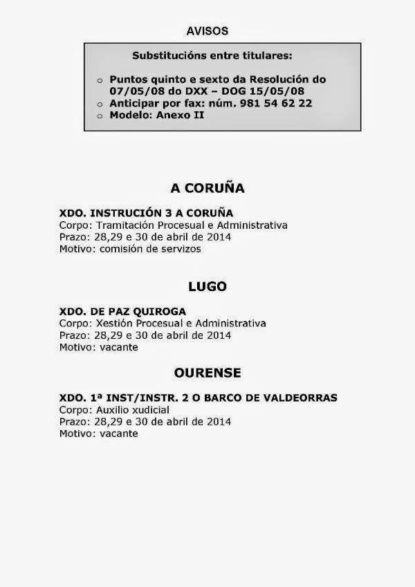 Avisos substitucións 28/04/2014