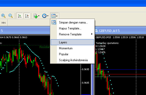 Jam buka market forex wib
