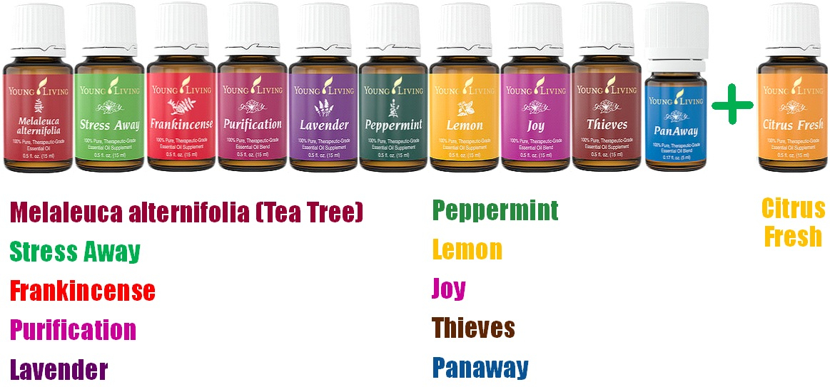 young living home diffuser instructions
